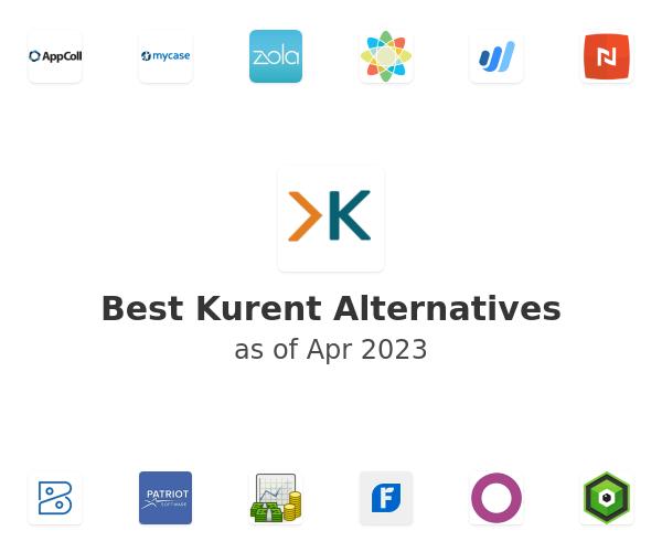 Best Kurent Alternatives