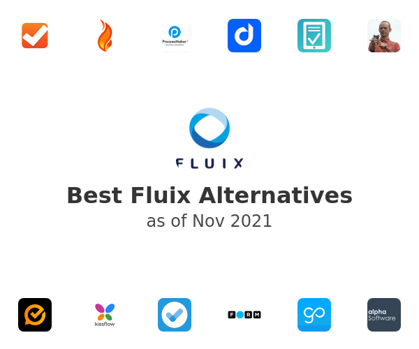 Best Fluix Alternatives