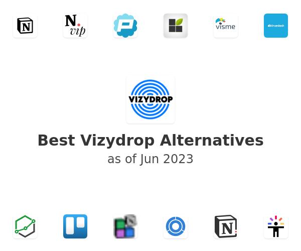 Best Vizydrop Alternatives