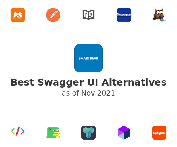 Best Swagger UI Alternatives