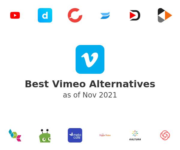 Best Vimeo Alternatives