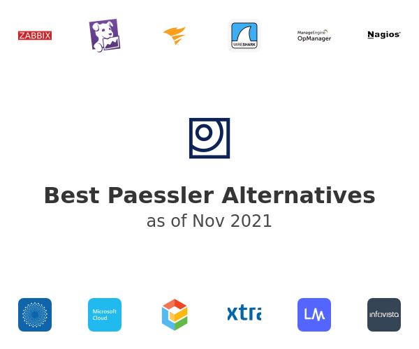 Best PRTG Alternatives