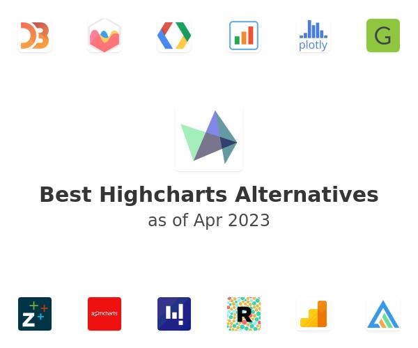 Best Highcharts Alternatives