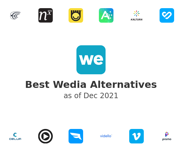 Best Wedia Alternatives