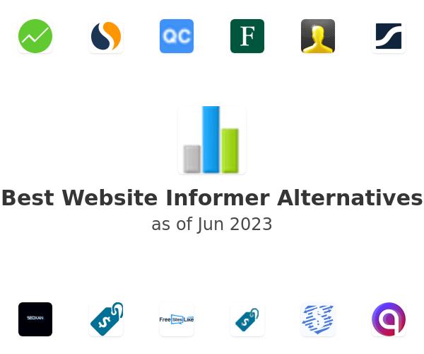 Best Website Informer Alternatives
