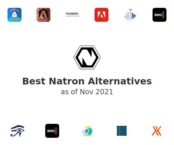 Best Natron Alternatives
