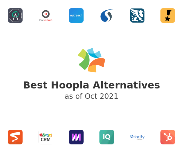 Best Hoopla Alternatives