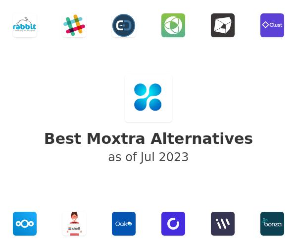 Best Moxtra Alternatives