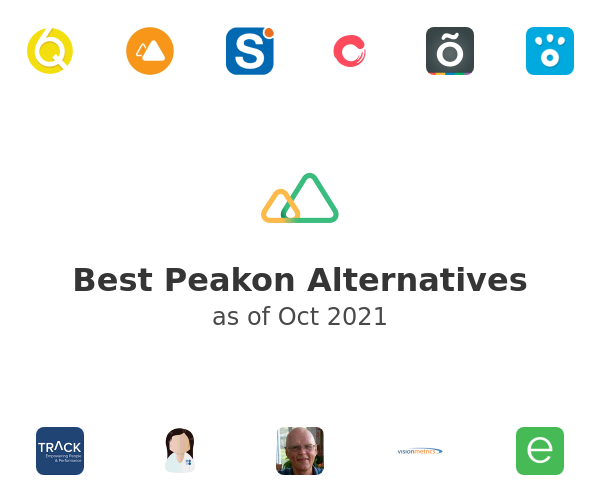 Best Peakon Alternatives