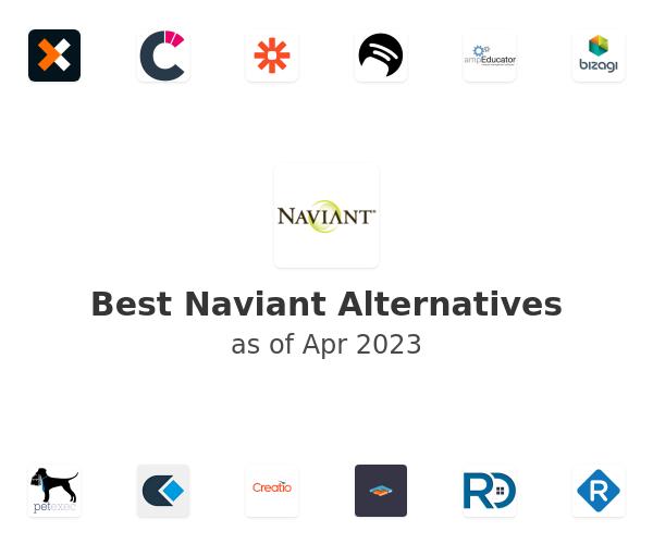 Best Naviant Alternatives