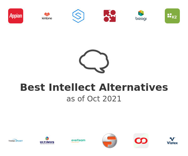 Best Intellect Alternatives