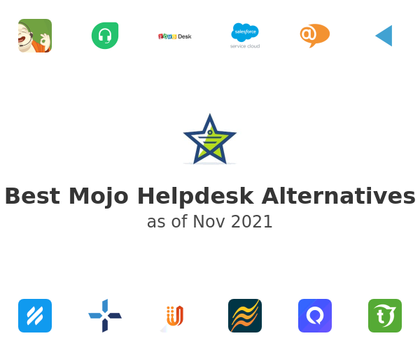Best Mojo Helpdesk Alternatives
