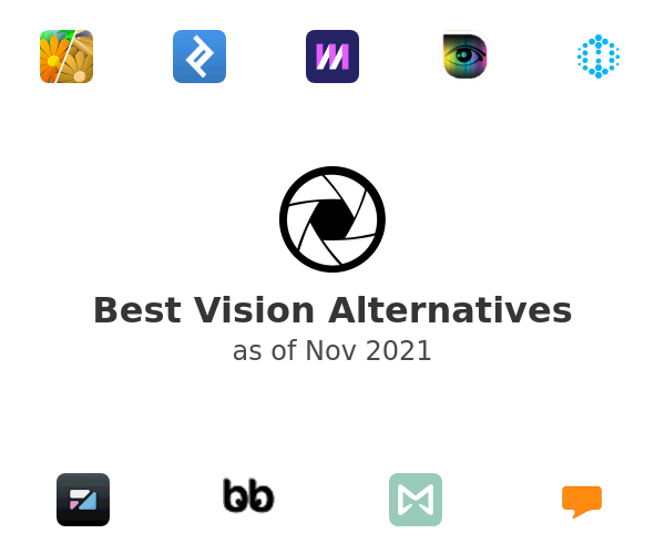 Best Vision Alternatives