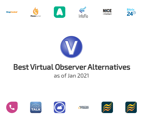 Best Virtual Observer Alternatives