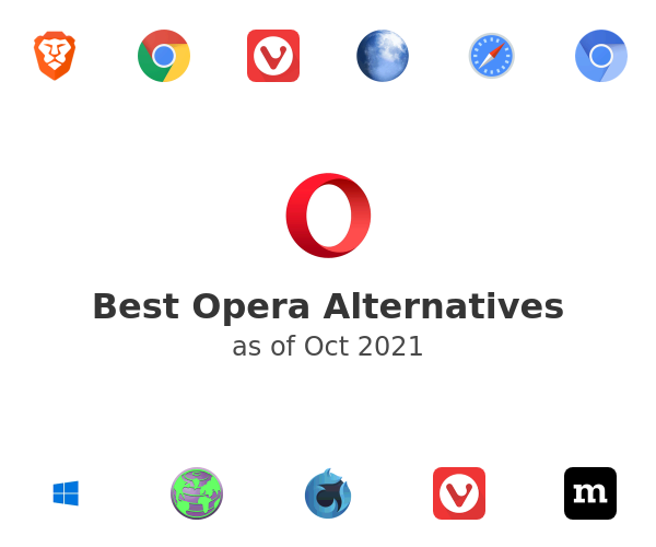 Best Opera Alternatives