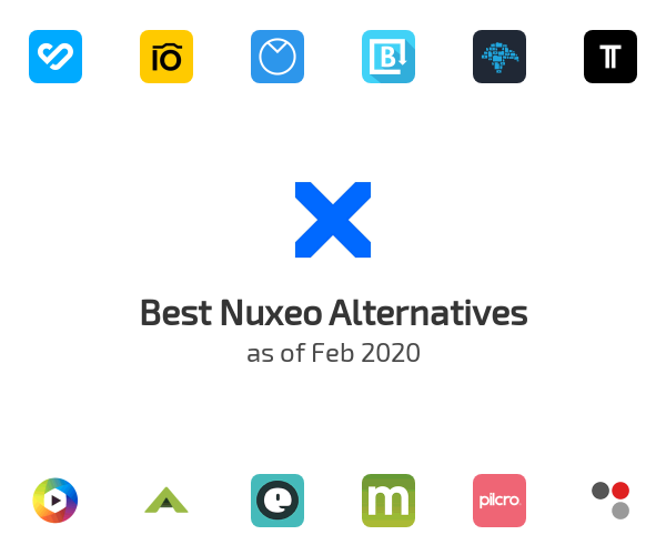 Best Nuxeo Alternatives