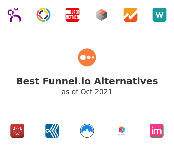 Best Funnel.io Alternatives
