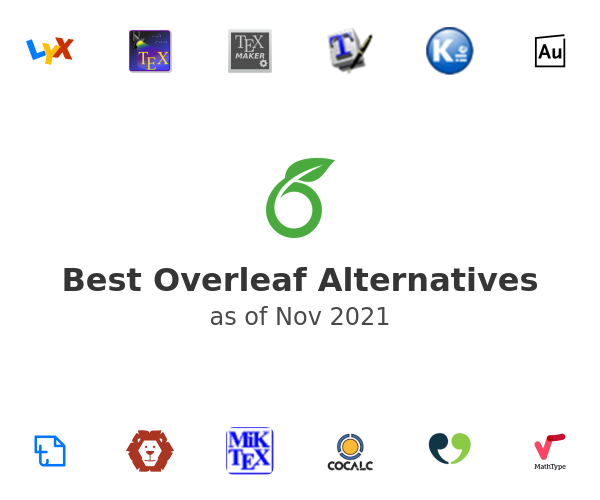Best Overleaf Alternatives