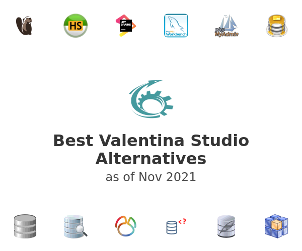 Best Valentina Studio Alternatives