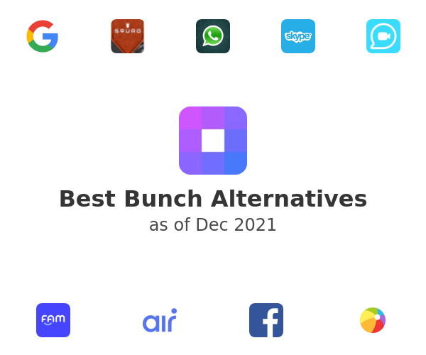 Best Bunch Alternatives