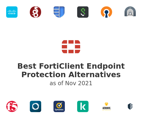 Best FortiClient Endpoint Protection Alternatives