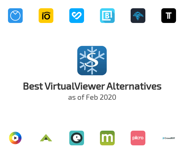 Best VirtualViewer Alternatives