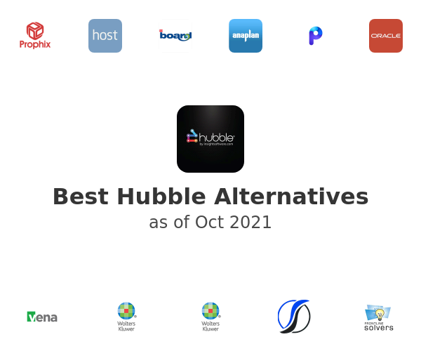 Best Hubble Alternatives