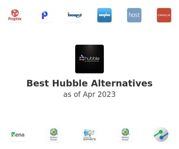 Best Hubble Alternatives
