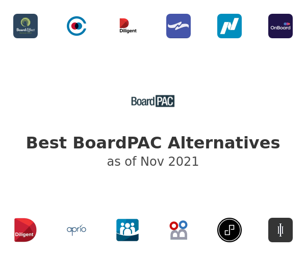 Best BoardPAC Alternatives