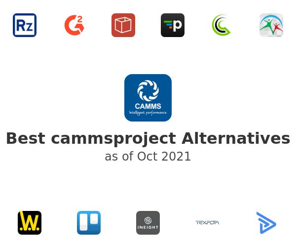 Best cammsproject Alternatives