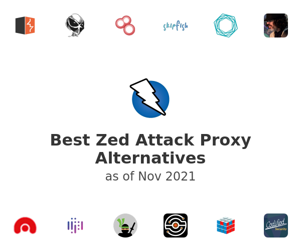 Best Zed Attack Proxy Alternatives
