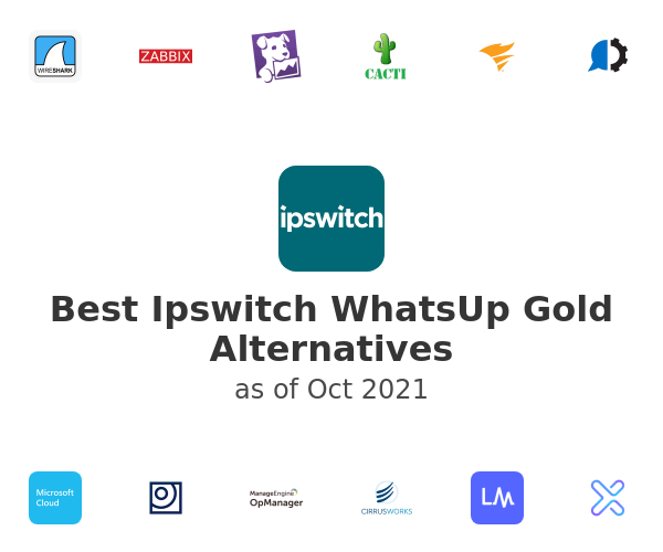 Best Ipswitch WhatsUp Gold Alternatives