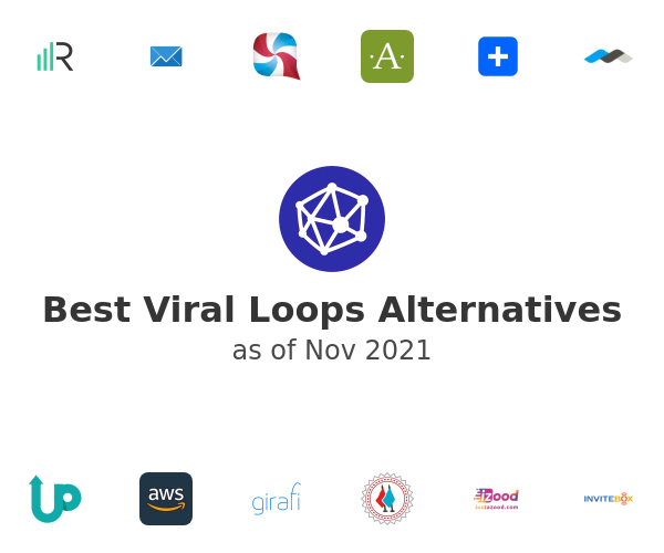 Best Viral Loops Alternatives