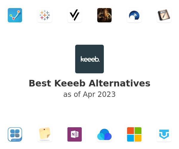 Best Keeeb Alternatives