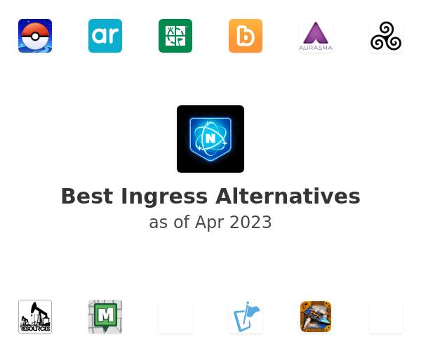 Best Ingress Alternatives
