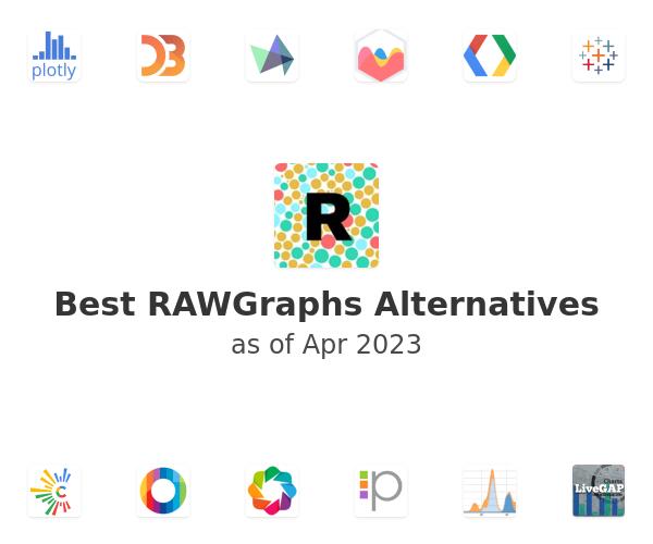 Best RAWGraphs Alternatives
