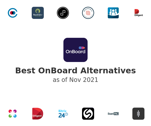 Best OnBoard Alternatives