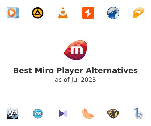 Best Miro Player Alternatives