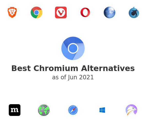Best Chromium Alternatives