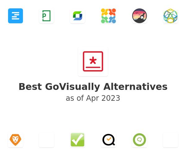 Best GoVisually Alternatives