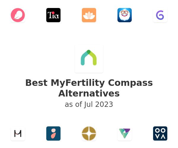 Best MyFertility Compass Alternatives