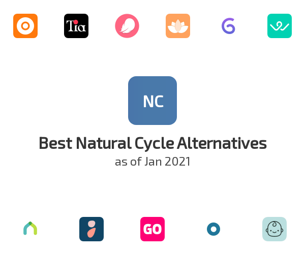 Best Natural Cycle Alternatives