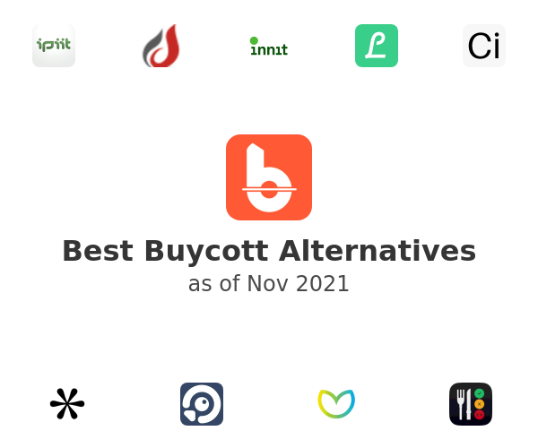 Best Buycott Alternatives