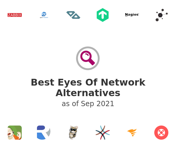 Best Eyes Of Network Alternatives
