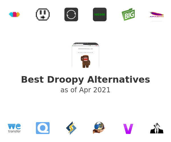 Best Droopy Alternatives