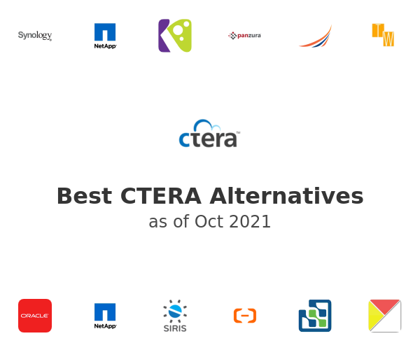 Best CTERA Alternatives