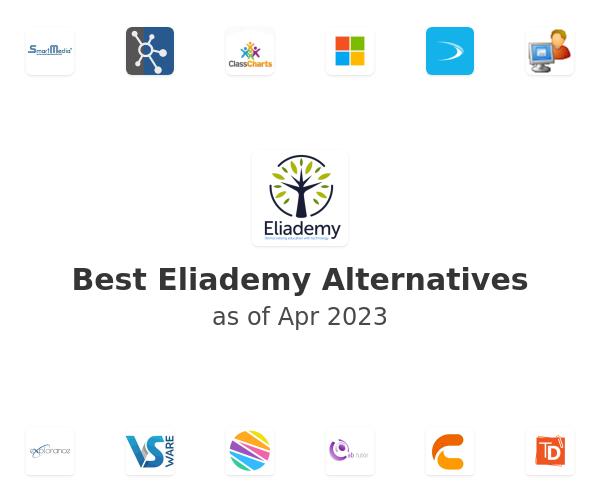 Best Eliademy Alternatives
