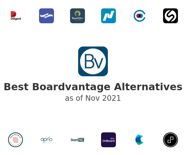 Best Boardvantage Alternatives