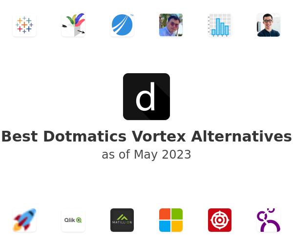 Best Dotmatics Vortex Alternatives