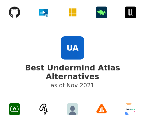 Best Undermind Atlas Alternatives